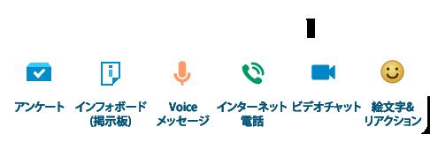 アンケート機能、インフォボード(掲示板)、Voiceメッセージ、インターネット電話、ビデオチャット、絵文字対応